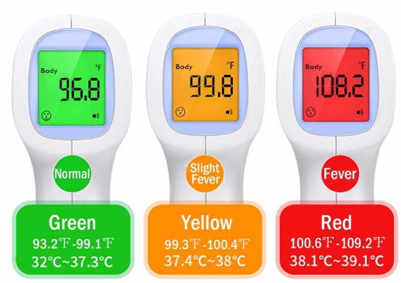 Forehead Thermometer Non Contact Infrared Hetaida Displays