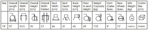 Wheel Chair Patient Mover Specifications
