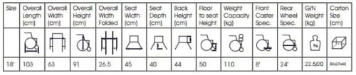 Wheel Chair Standard Specifications