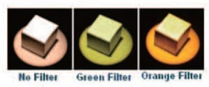 Integrated Orange And Green Filter In Dental Microscope
